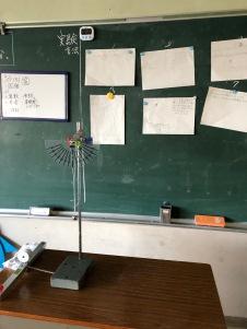 A Grade 5 classroom